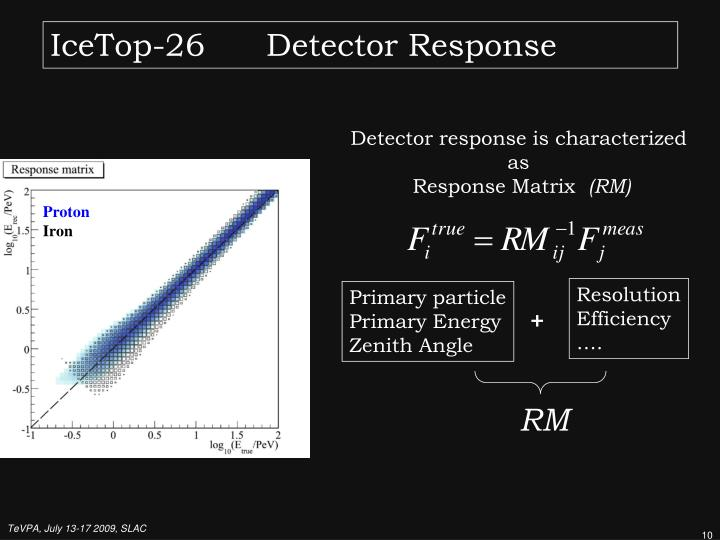 IceTop-26      Detector Response