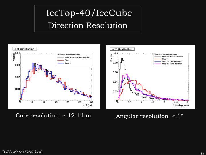 IceTop-40/IceCube