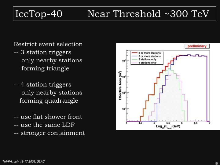 IceTop-40        Near Threshold ~300 TeV