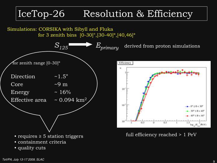 IceTop-26      Resolution & Efficiency