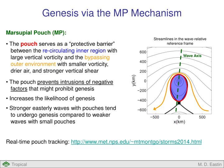Genesis via the MP Mechanism