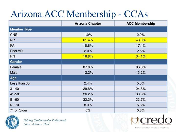 Arizona ACC Membership - CCAs
