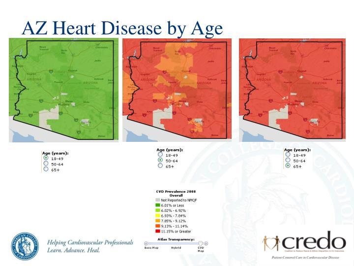 AZ Heart Disease by Age