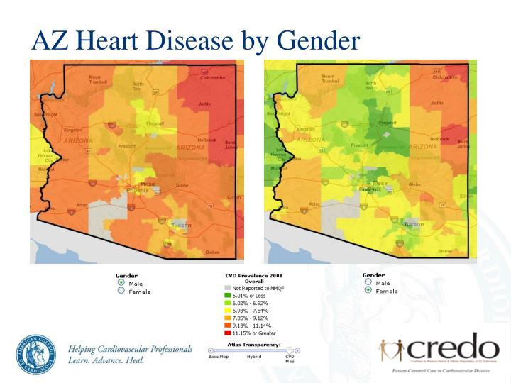 AZ Heart Disease by Gender