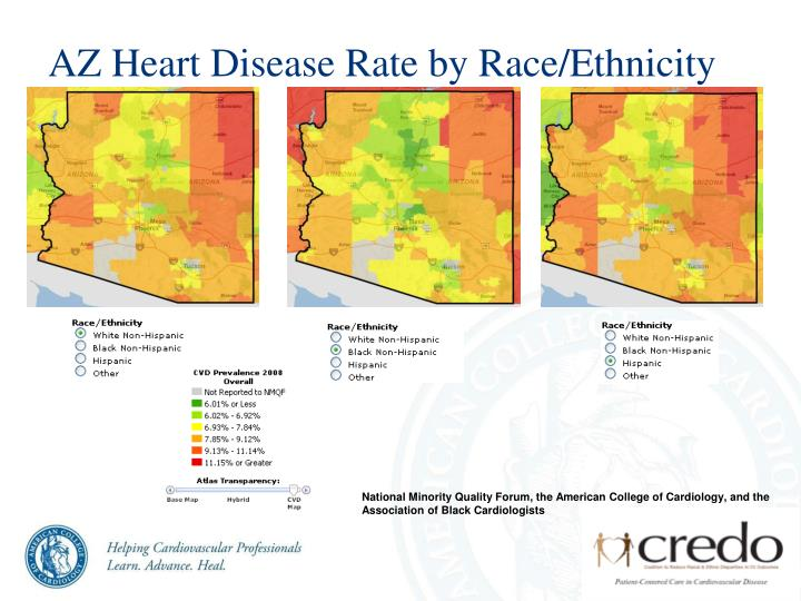 AZ Heart Disease Rate by Race/Ethnicity