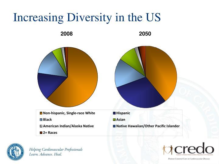 Increasing Diversity in the US