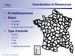 coordination et ressources1
