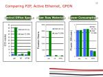 comparing p2p active ethernet gpon