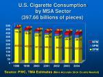u s cigarette consumption by msa sector 397 66 billions of pieces