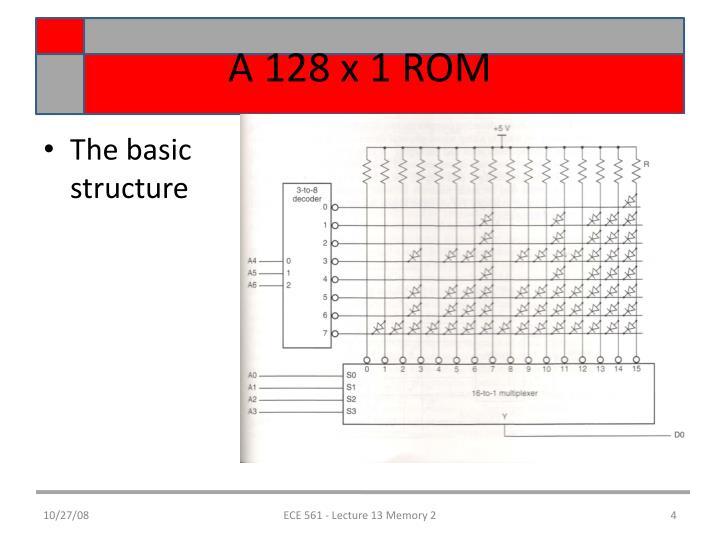 A 128 x 1 ROM