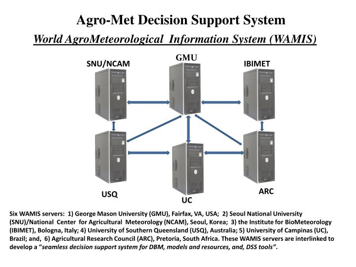 Agro-Met Decision Support System