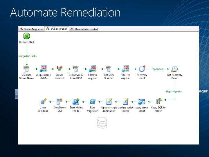 Automate Remediation