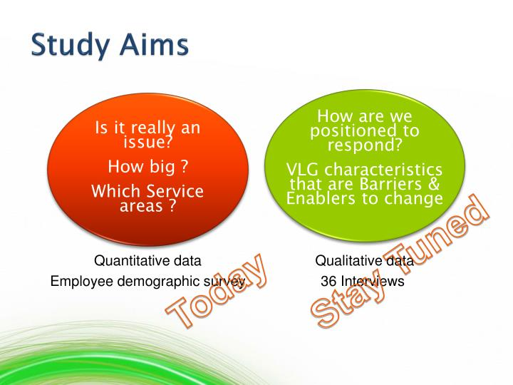 Study aims