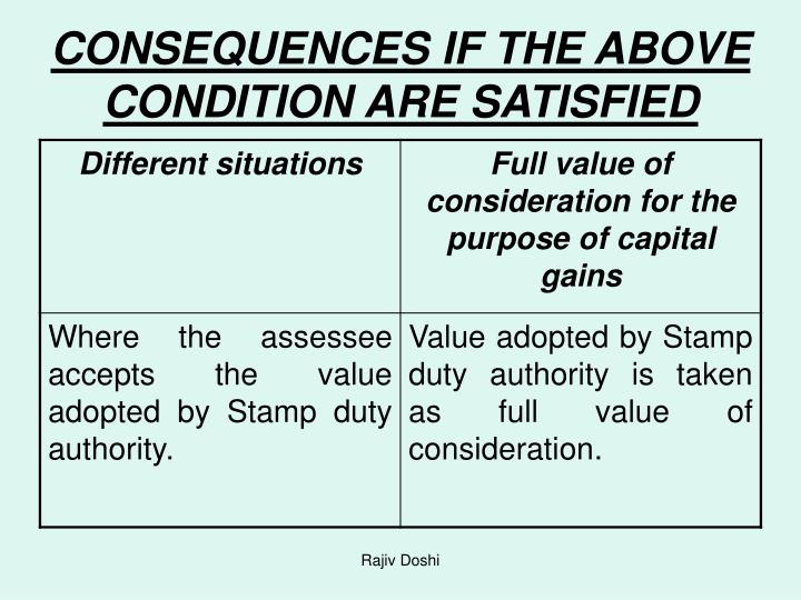 CONSEQUENCES IF THE ABOVE CONDITION ARE SATISFIED