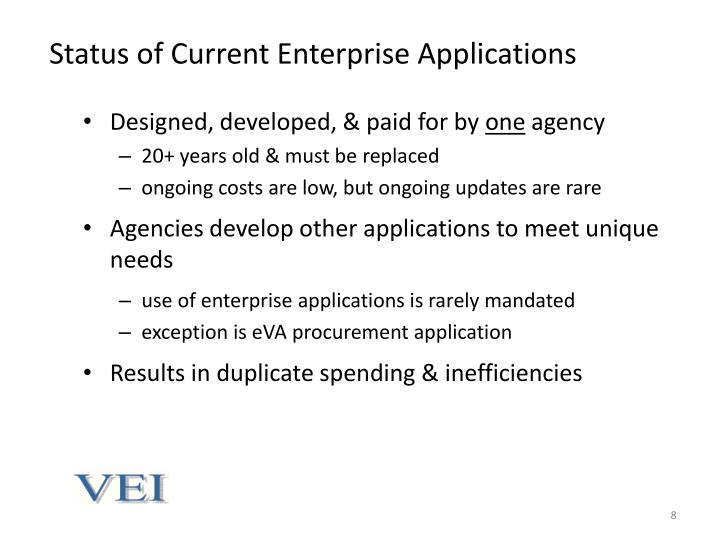 Status of Current Enterprise Applications