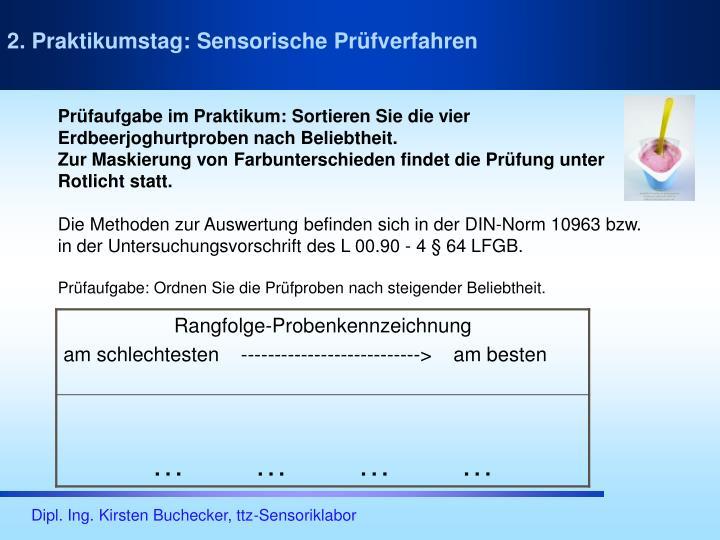 2. Praktikumstag: Sensorische Prüfverfahren