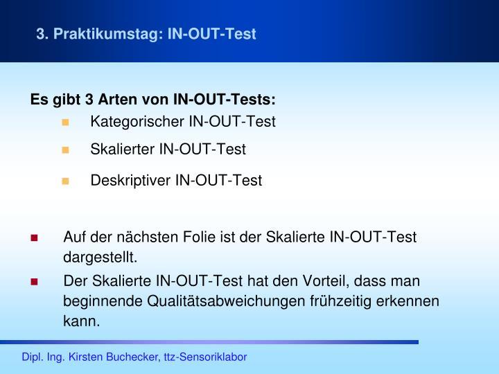 Es gibt 3 Arten von IN-OUT-Tests: