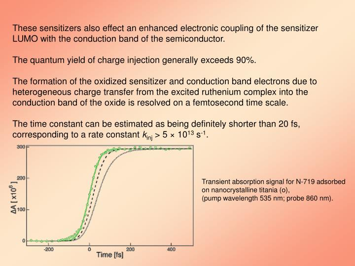 These sensitizers also effect an enhanced electronic coupling of the sensitizer