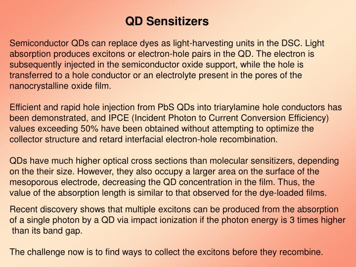 QD Sensitizers