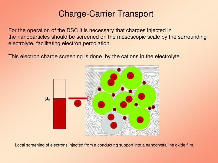 Charge-Carrier Transport