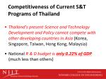 competitiveness of current s t programs of thailand