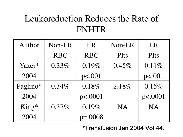 Leukoreduction Reduces the Rate of FNHTR