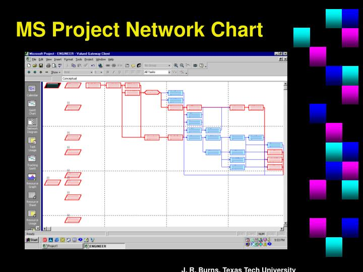 MS Project Network Chart