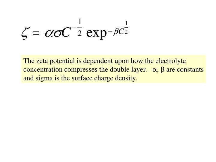 The zeta potential is dependent upon how the electrolyte