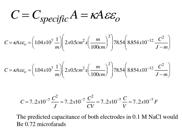 The predicted capacitance of both electrodes in 0.1 M NaCl would