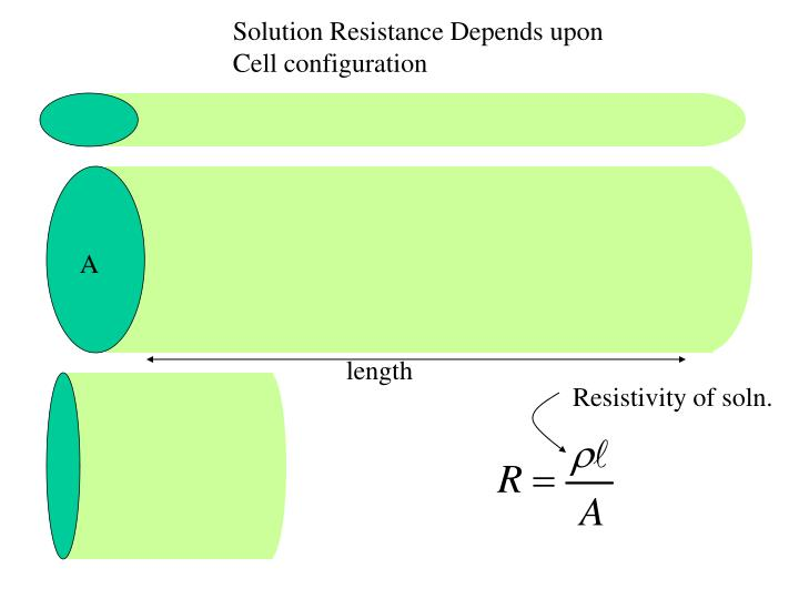 Solution Resistance Depends upon