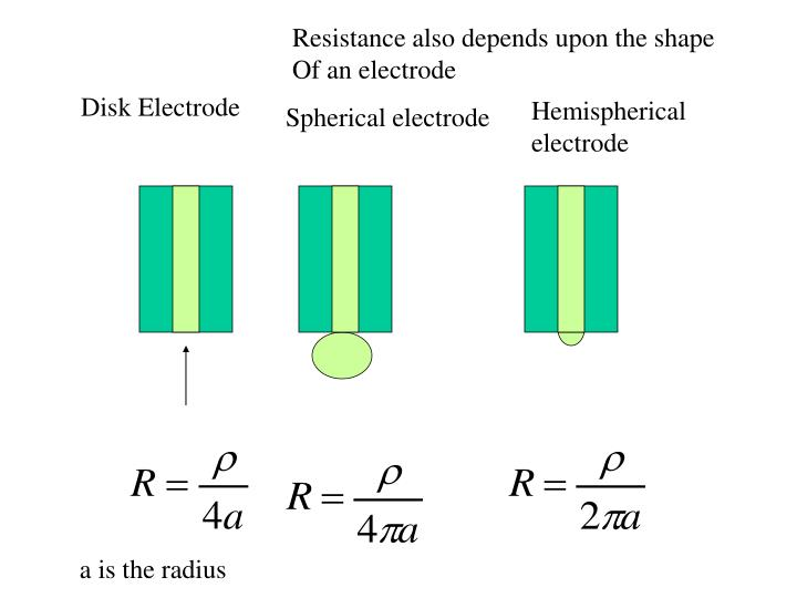 Resistance also depends upon the shape
