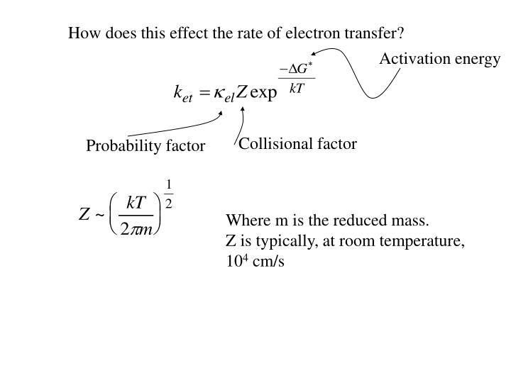 How does this effect the rate of electron transfer?