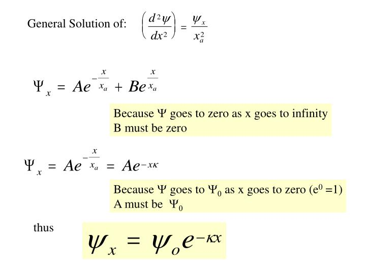 General Solution of: