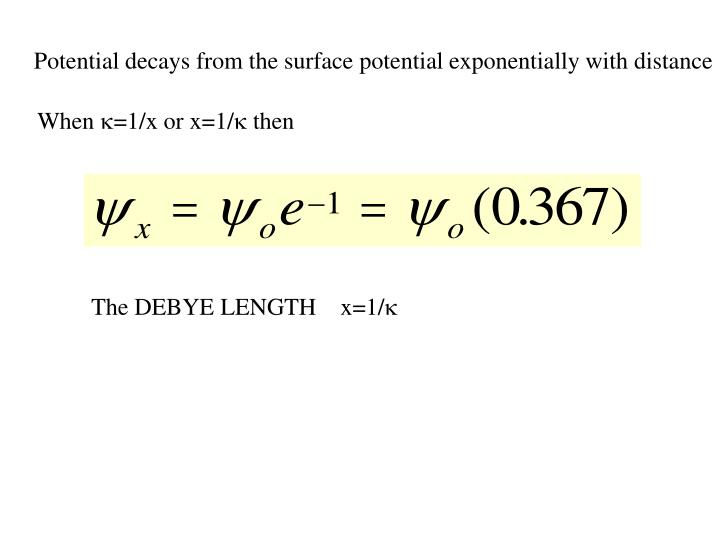 Potential decays from the surface potential exponentially with distance