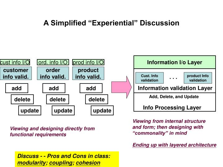 """A Simplified """"Experiential"""" Discussion"""