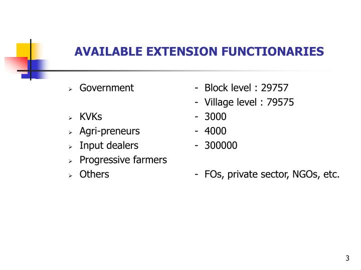 Available extension functionaries