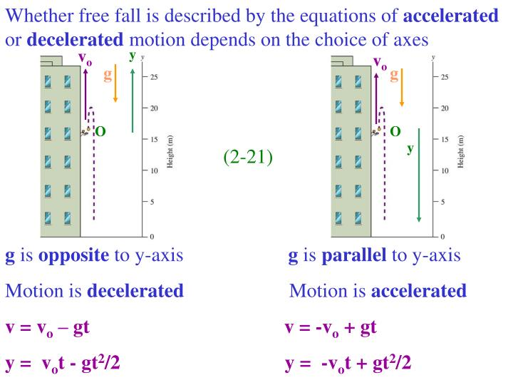 Whether free fall is described by the equations of