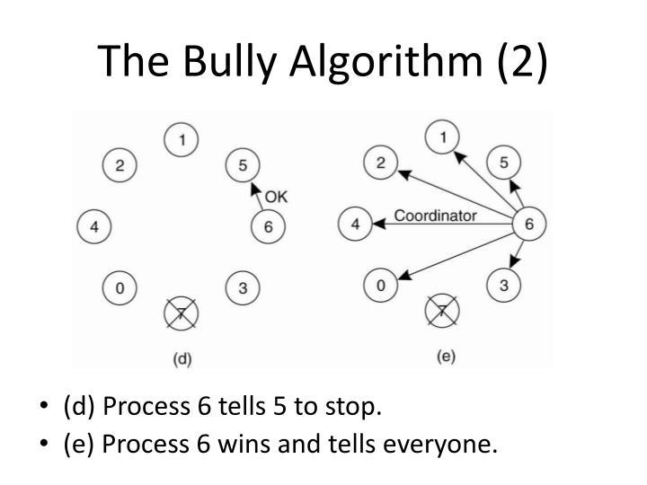 The Bully Algorithm (2)