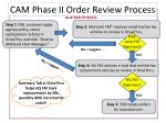 cam phase ii order review process
