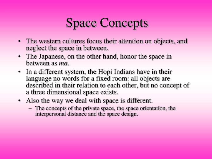 Space Concepts