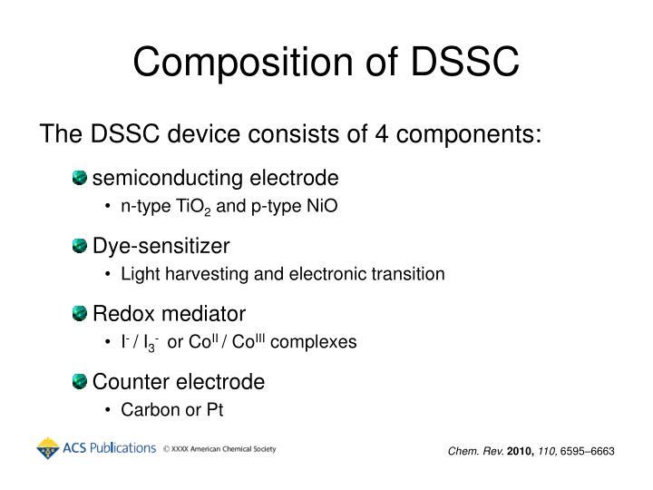 Composition of DSSC