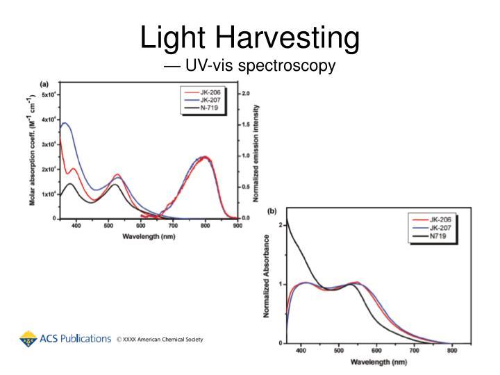 Light Harvesting