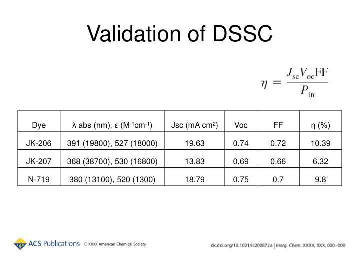Validation of DSSC