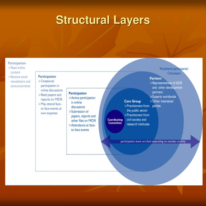 Structural Layers