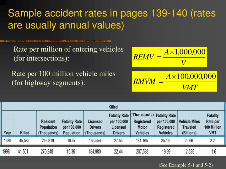 Sample accident rates in pages 139-140 (rates are usually annual values)