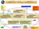 linking the tools to the blueprint