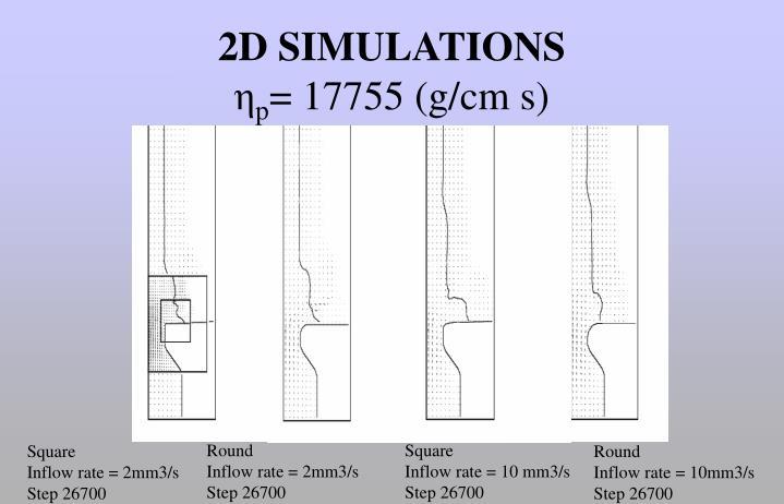 2D SIMULATIONS