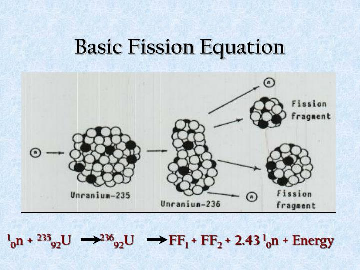 Basic Fission Equation