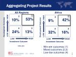 aggregating project results