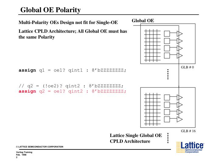 Global oe polarity